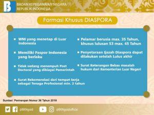 Syarat_Diaspora