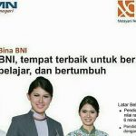 Lowongan Bank BNI Klaten