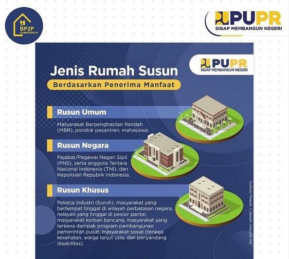 Balai Pelaksana Penyediaan Perumahan Sumatera III