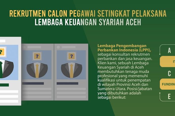 Lembaga Keuangan Syariah Aceh-2
